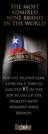 Concha y Toro - World's Most Admired Wine Brand